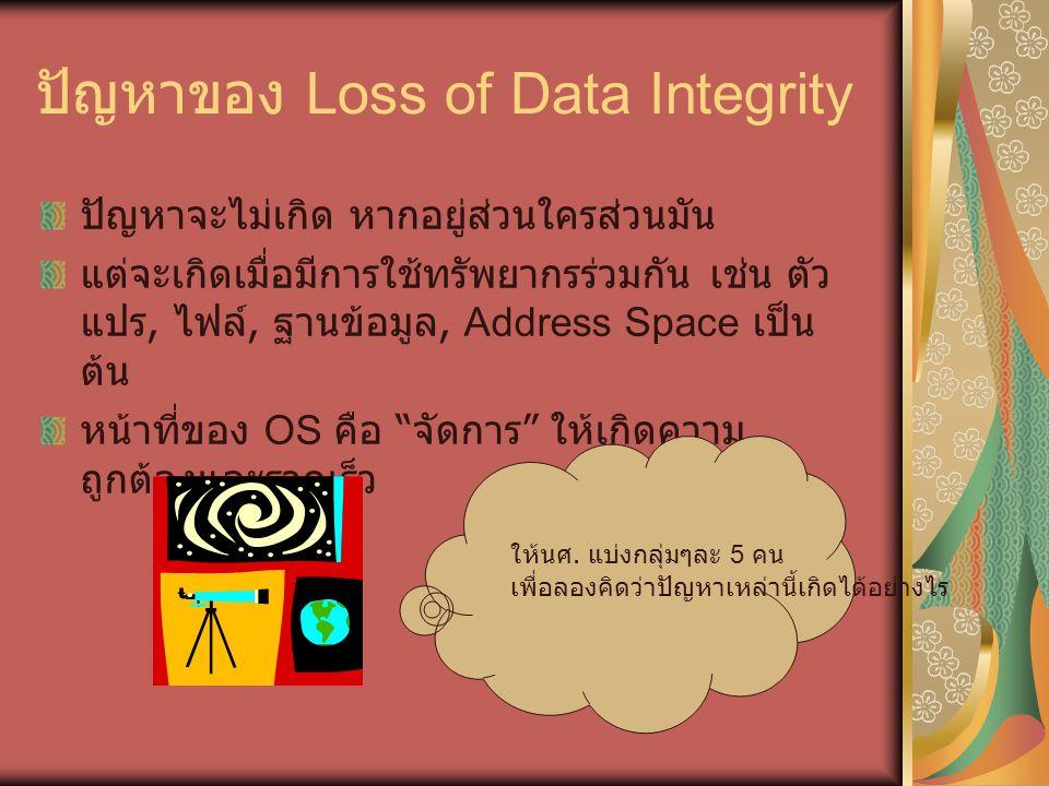 ปัญหาของ Loss of Data Integrity