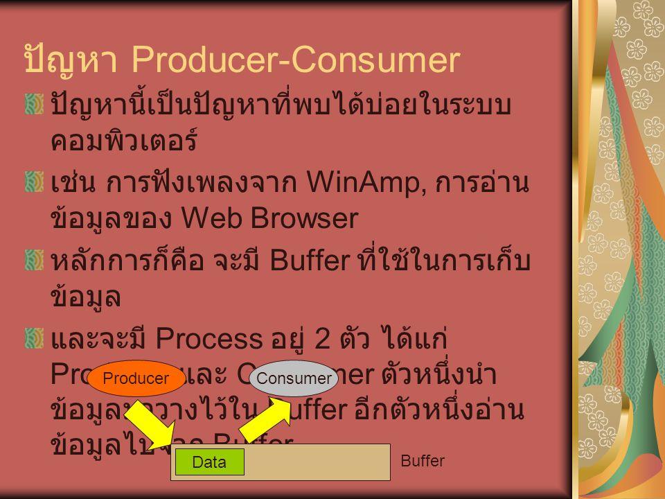 ปัญหา Producer-Consumer