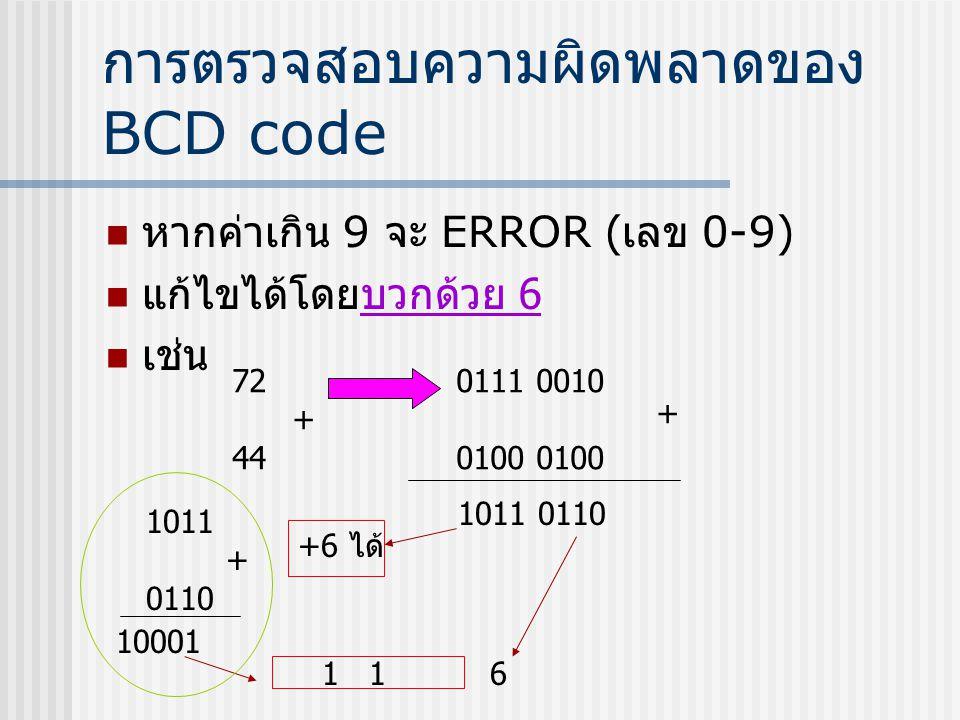 การตรวจสอบความผิดพลาดของ BCD code