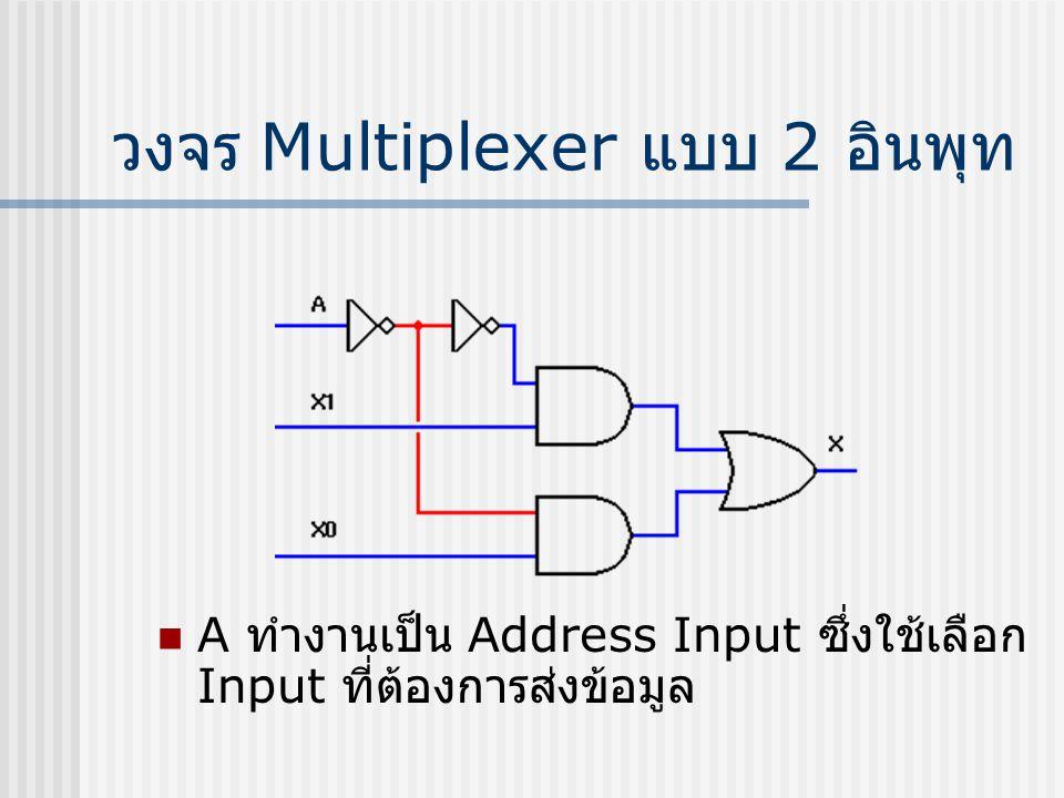 วงจร Multiplexer แบบ 2 อินพุท