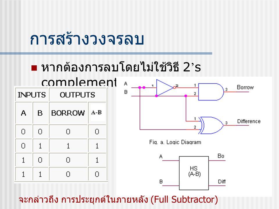 การสร้างวงจรลบ หากต้องการลบโดยไม่ใช้วิธี 2's complement