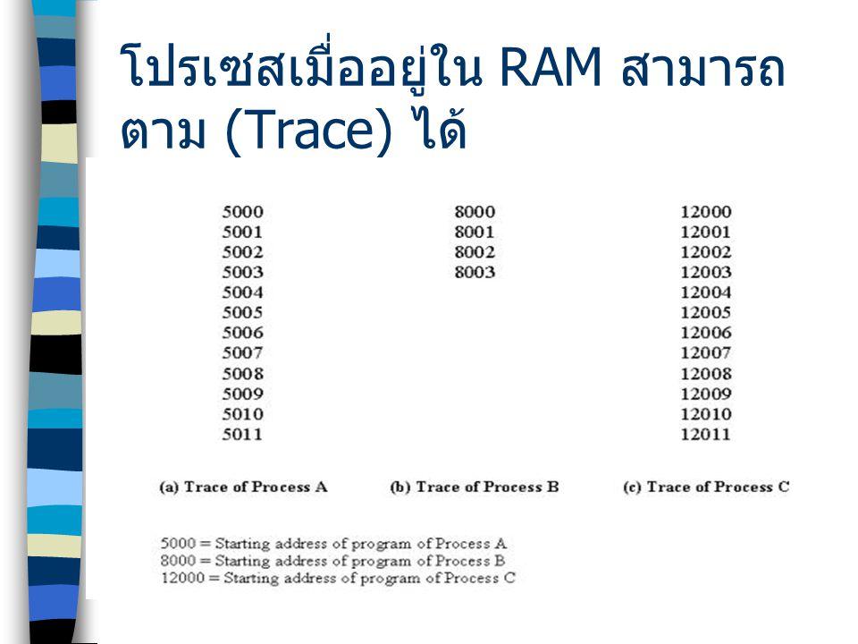 โปรเซสเมื่ออยู่ใน RAM สามารถตาม (Trace) ได้