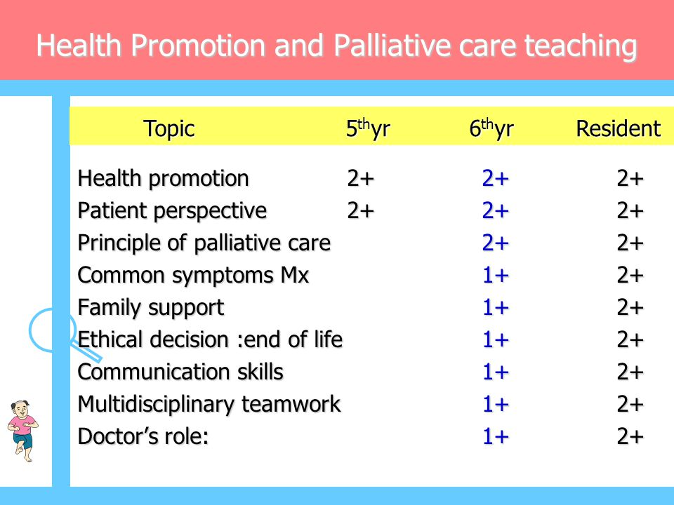 Health Promotion and Palliative care teaching