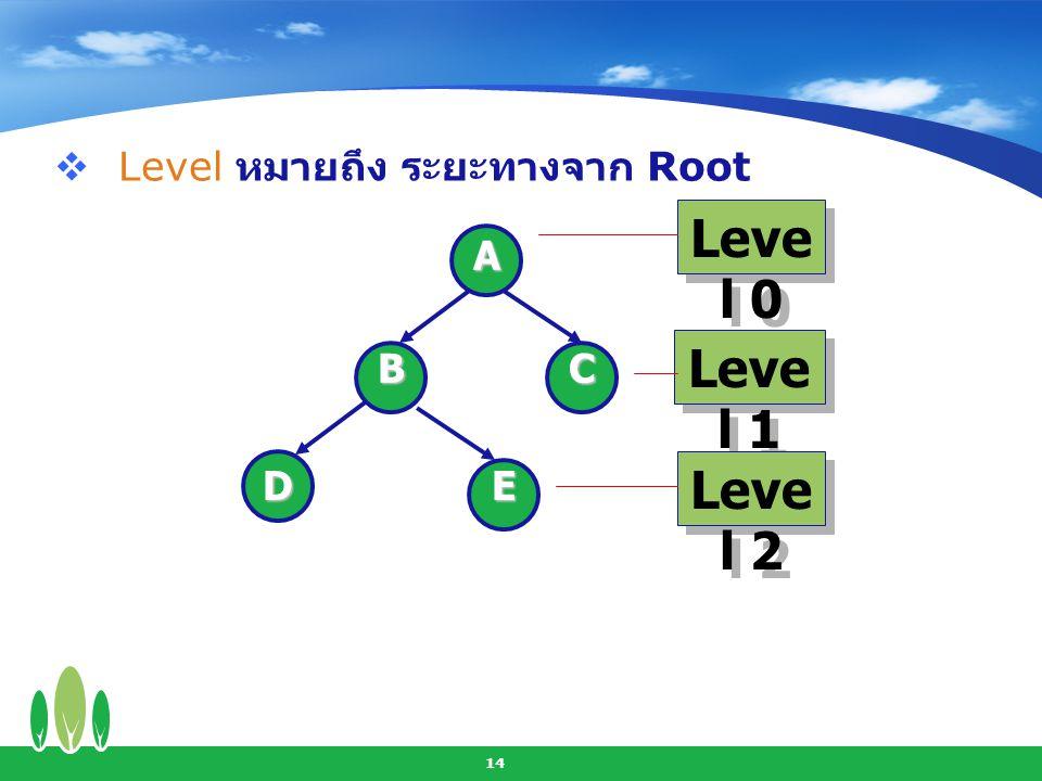 Level หมายถึง ระยะทางจาก Root