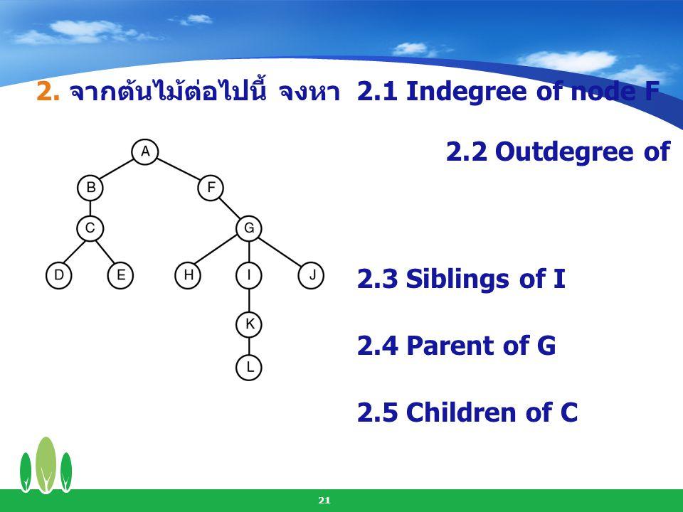 2. จากต้นไม้ต่อไปนี้ จงหา. 2. 1 Indegree of node F. 2