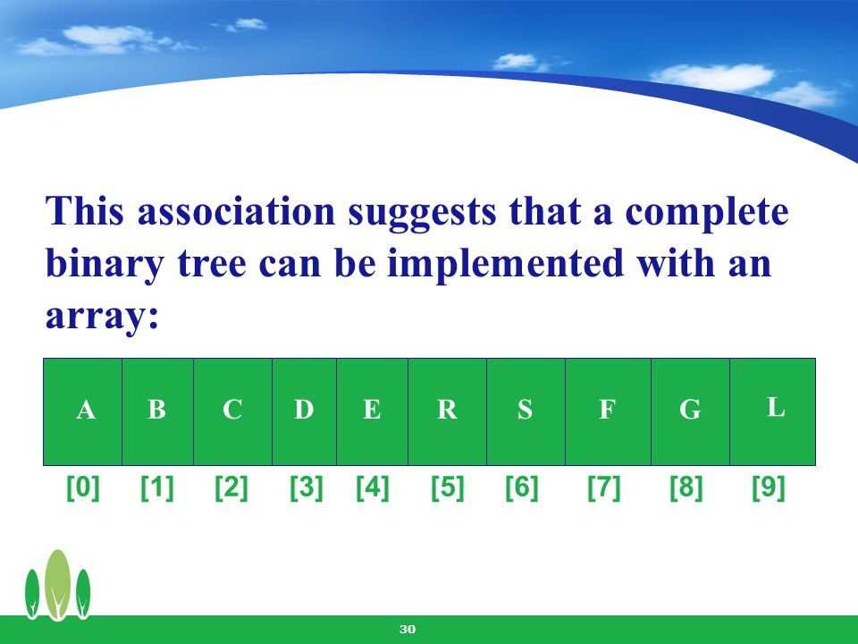 This association suggests that a complete binary tree can be implemented with an array: