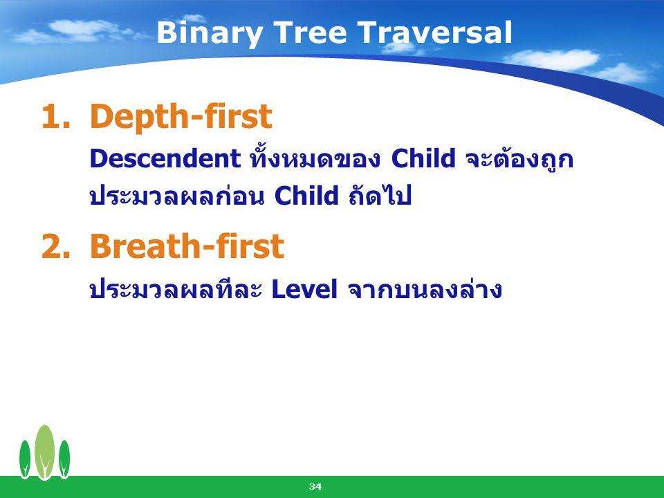 2. Breath-first ประมวลผลทีละ Level จากบนลงล่าง