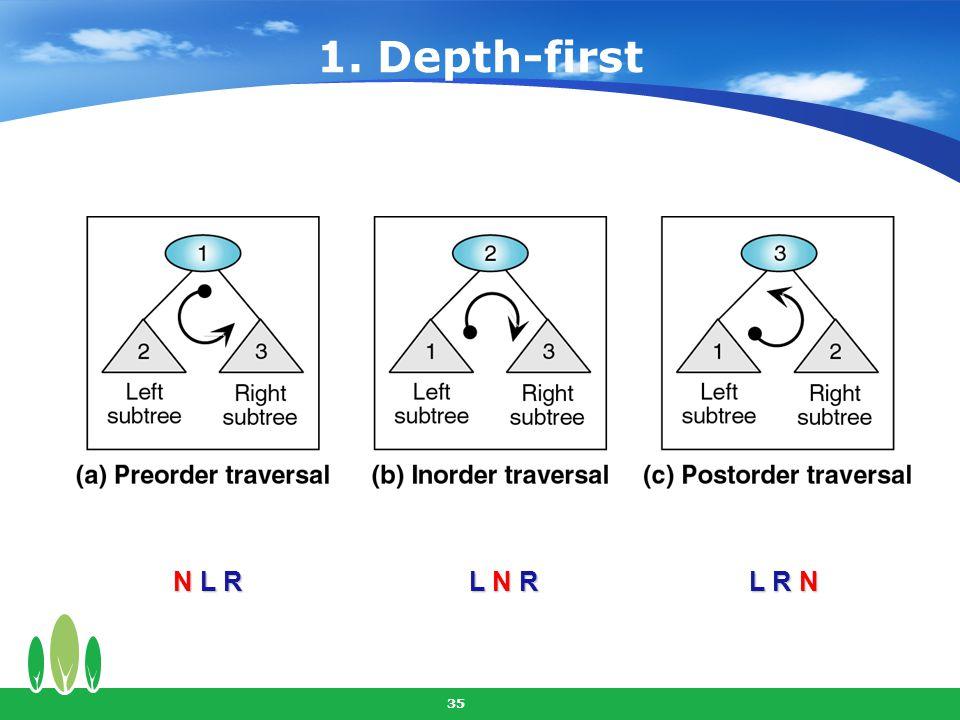 1. Depth-first N L R L N R L R N