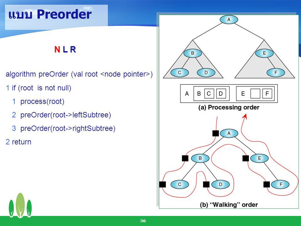 แบบ Preorder N L R algorithm preOrder (val root <node pointer>)