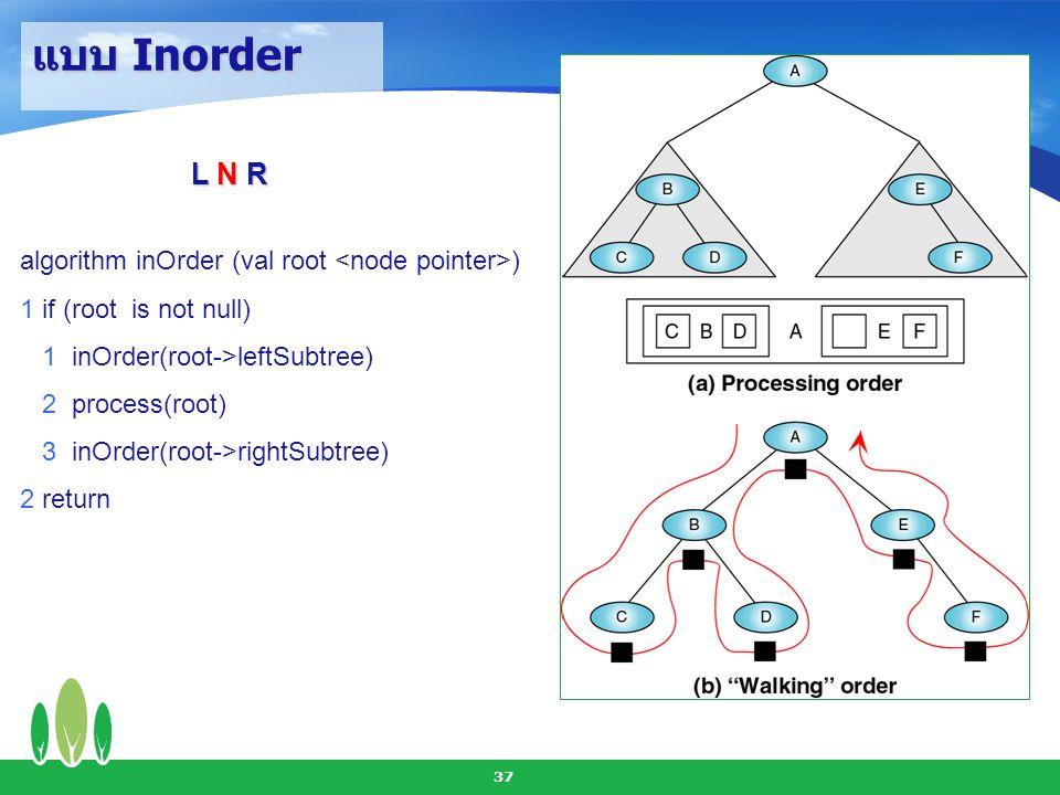 แบบ Inorder L N R algorithm inOrder (val root <node pointer>)