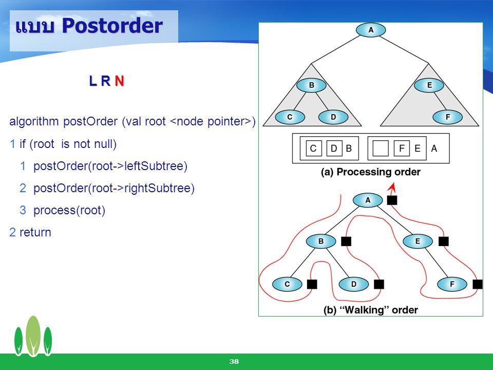 แบบ Postorder L R N. algorithm postOrder (val root <node pointer>) 1 if (root is not null) 1 postOrder(root->leftSubtree)