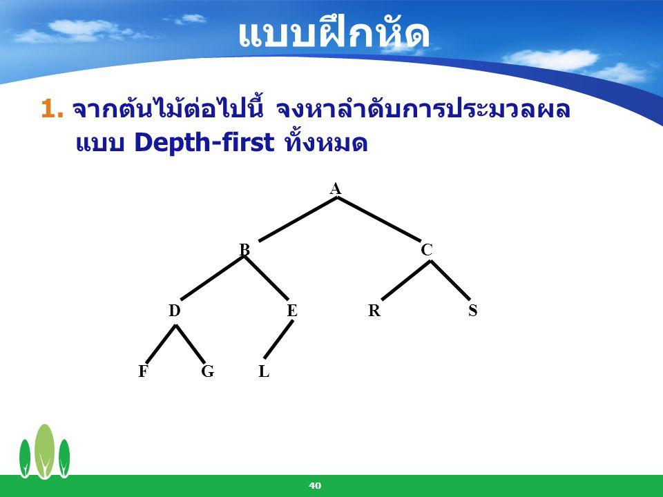 แบบฝึกหัด 1. จากต้นไม้ต่อไปนี้ จงหาลำดับการประมวลผลแบบ Depth-first ทั้งหมด. A. B C.