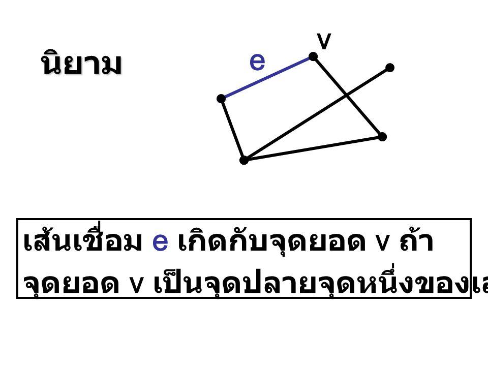 นิยาม v e เส้นเชื่อม e เกิดกับจุดยอด v ถ้า