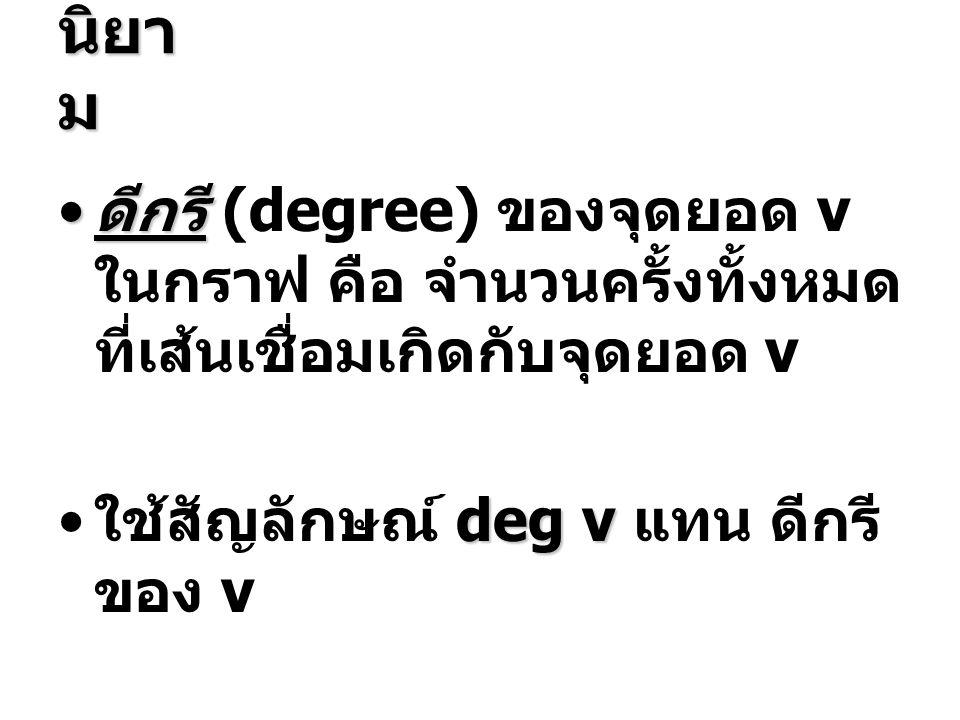 นิยาม ดีกรี (degree) ของจุดยอด v ในกราฟ คือ จำนวนครั้งทั้งหมดที่เส้นเชื่อมเกิดกับจุดยอด v.