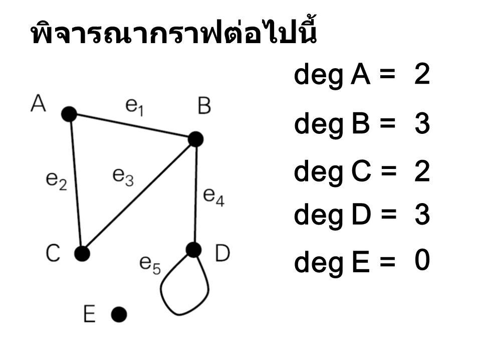 พิจารณากราฟต่อไปนี้ deg A = 2 deg B = 3 deg C = 2 deg D = 3 deg E =