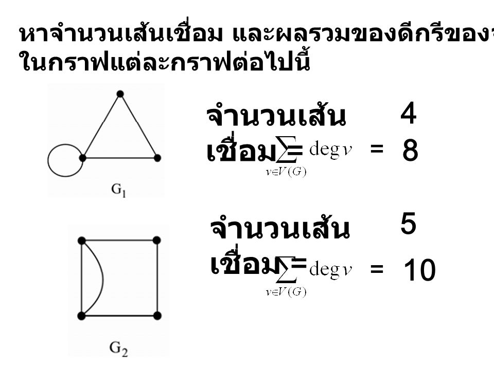4 จำนวนเส้นเชื่อม = 8 5 จำนวนเส้นเชื่อม = 10