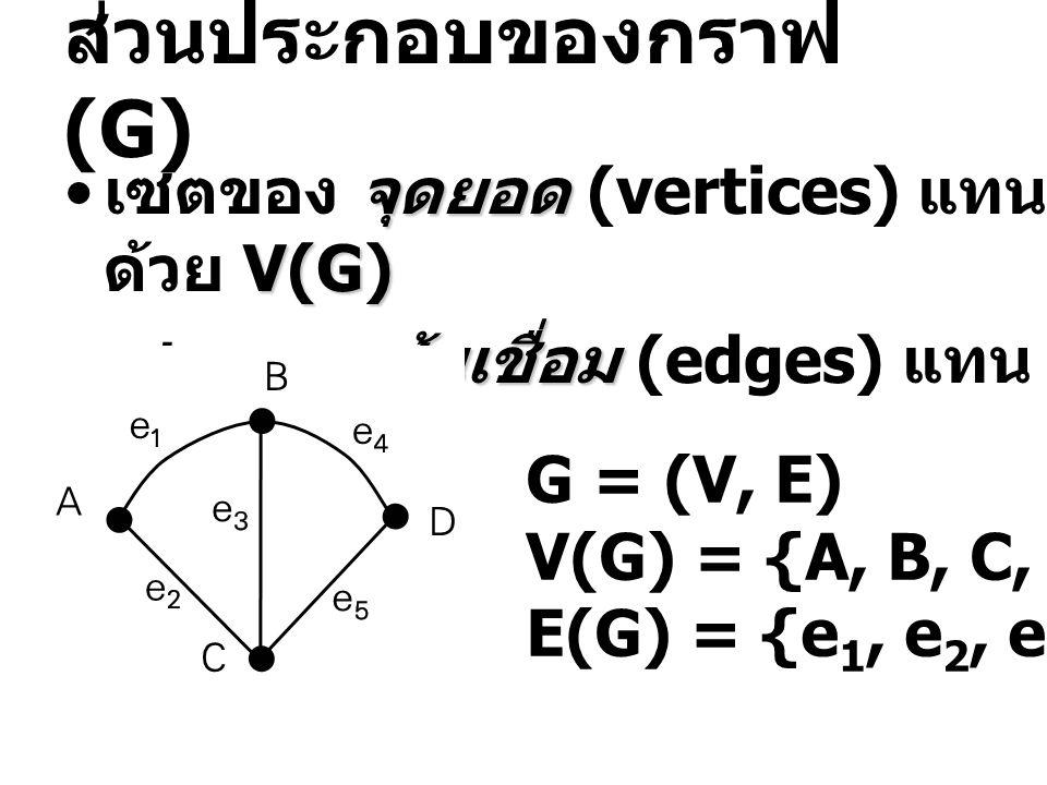 ส่วนประกอบของกราฟ (G)