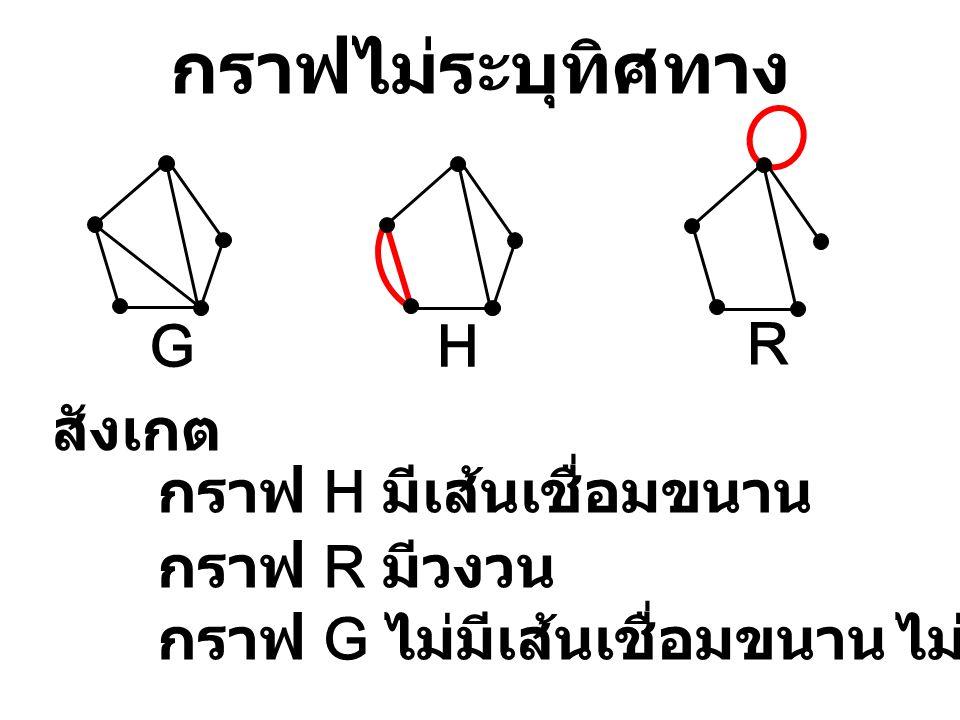 กราฟไม่ระบุทิศทาง G H R สังเกต