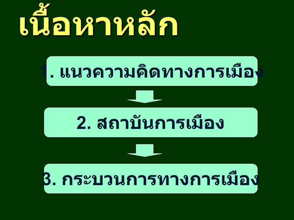 1. แนวความคิดทางการเมือง