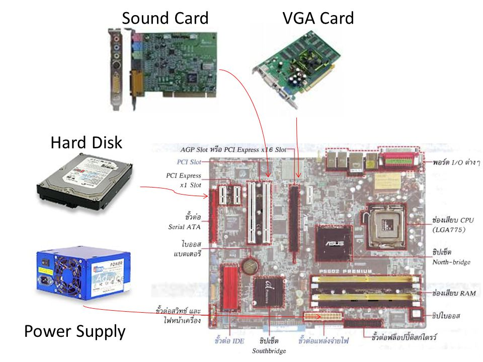 Sound Card VGA Card Hard Disk Power Supply