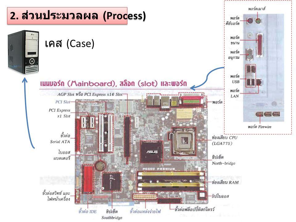 2. ส่วนประมวลผล (Process)