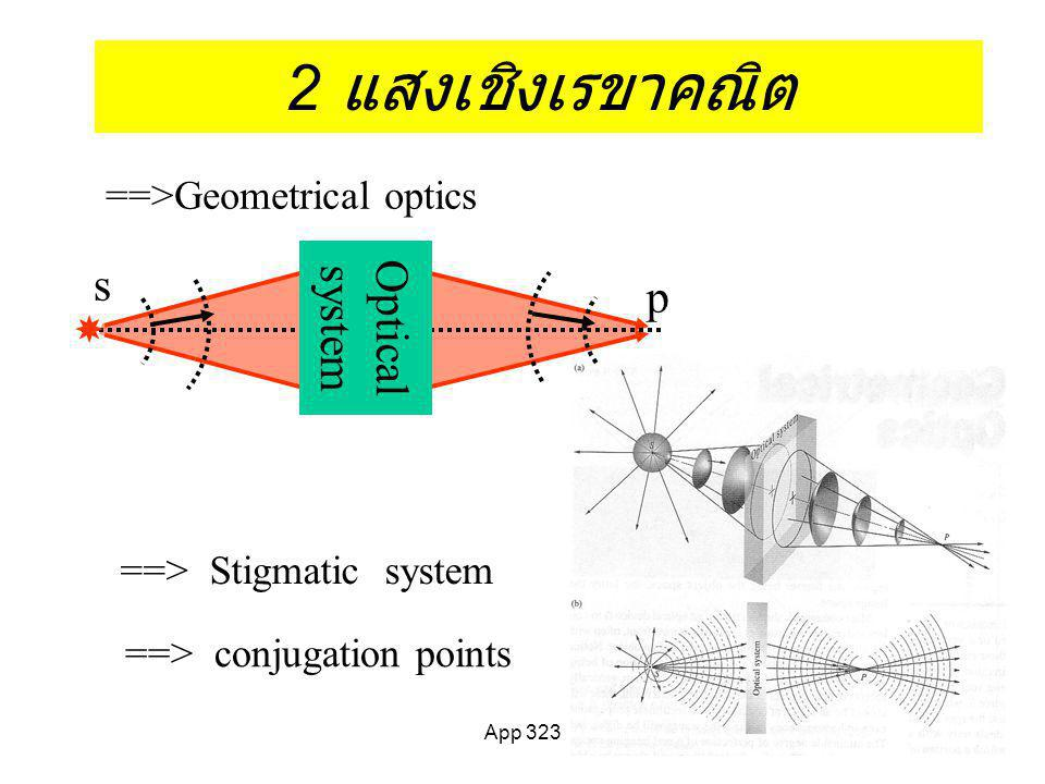==>Geometrical optics