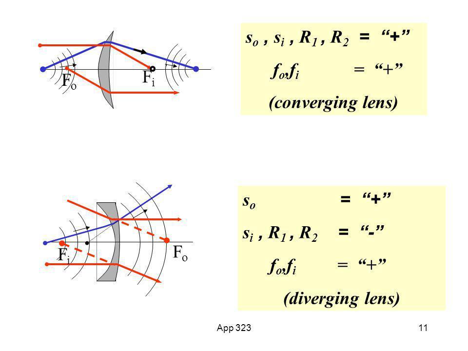 so , si , R1 , R2 = + fo,fi = + (converging lens) Fi Fo so = +
