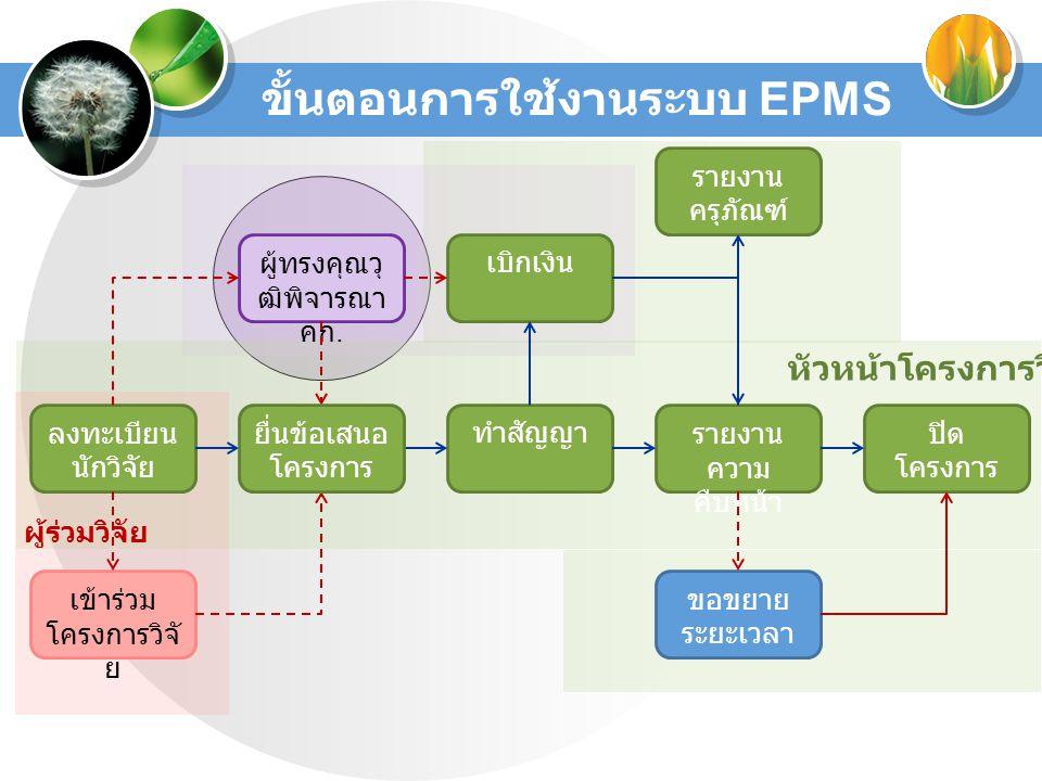 ขั้นตอนการใช้งานระบบ EPMS