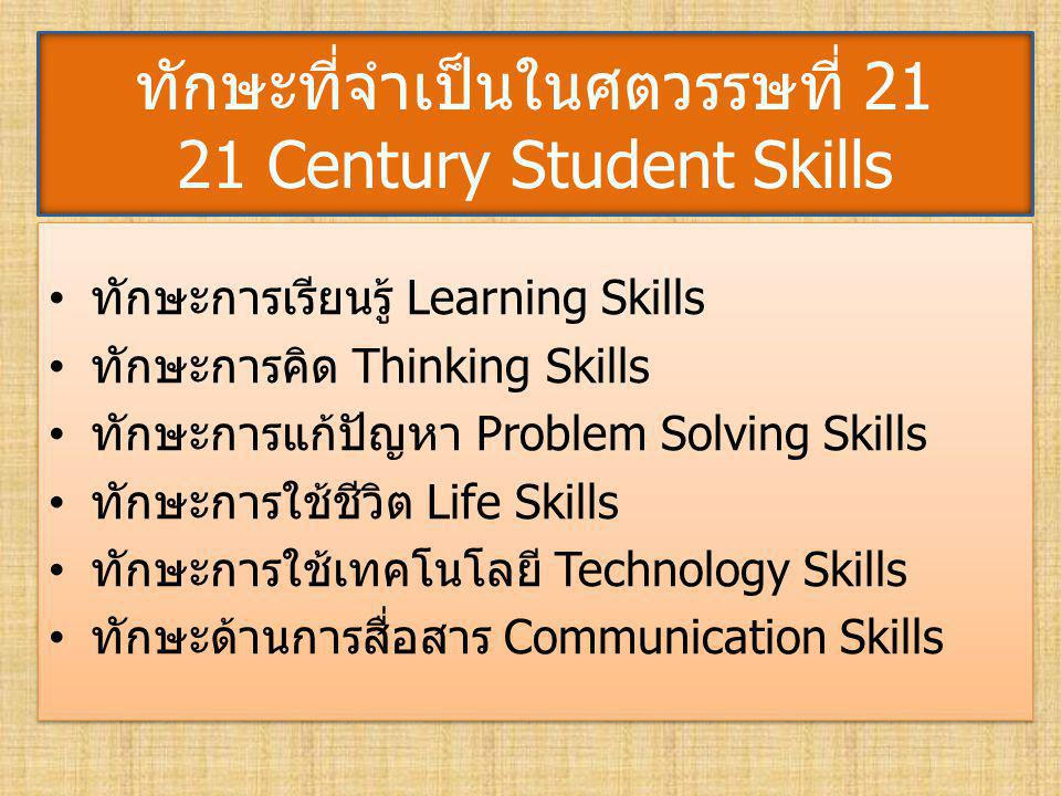 ทักษะที่จำเป็นในศตวรรษที่ 21 21 Century Student Skills