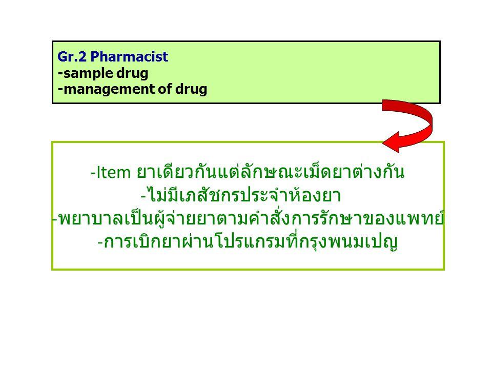 Item ยาเดียวกันแต่ลักษณะเม็ดยาต่างกัน ไม่มีเภสัชกรประจำห้องยา