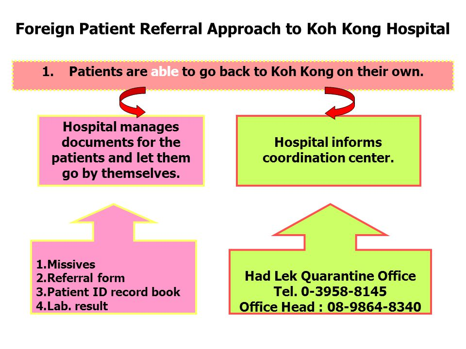 Foreign Patient Referral Approach to Koh Kong Hospital