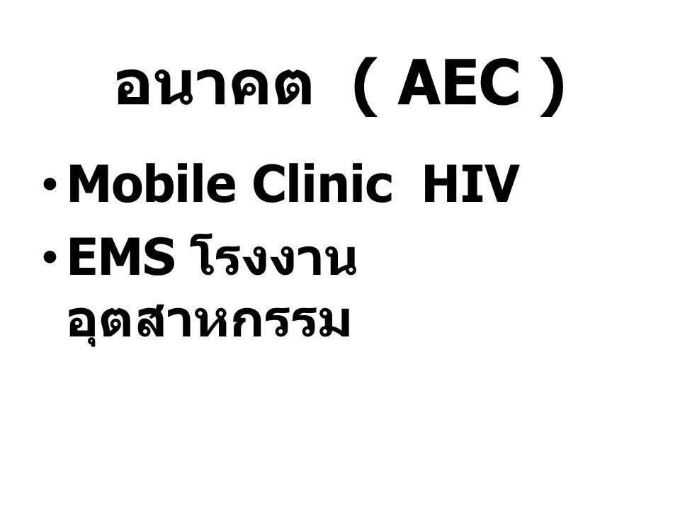 อนาคต ( AEC ) Mobile Clinic HIV EMS โรงงานอุตสาหกรรม