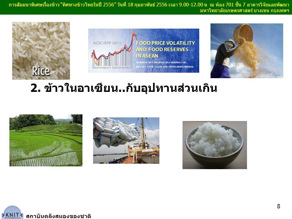2. ข้าวในอาเซียน..กับอุปทานส่วนเกิน