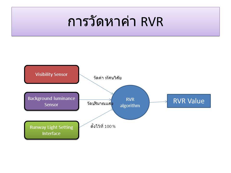 การวัดหาค่า RVR RVR Value Visibility Sensor RVR algorithm