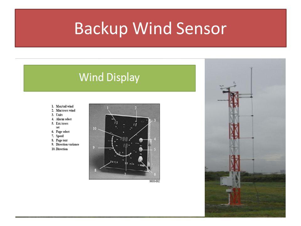 Backup Wind Sensor