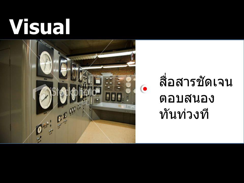 Visual Control สื่อสารชัดเจน ตอบสนองทันท่วงที