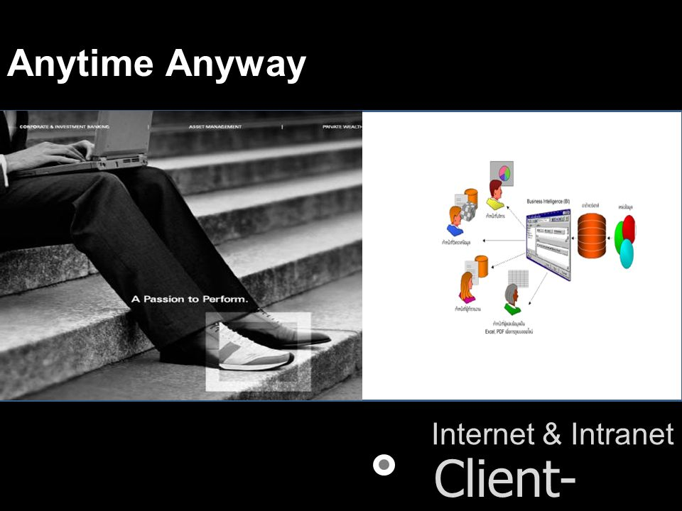 Anytime Anyway Internet & Intranet Client-Server