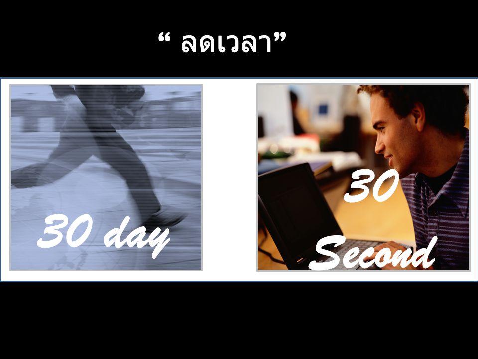 ลดเวลา 30 Second 30 day