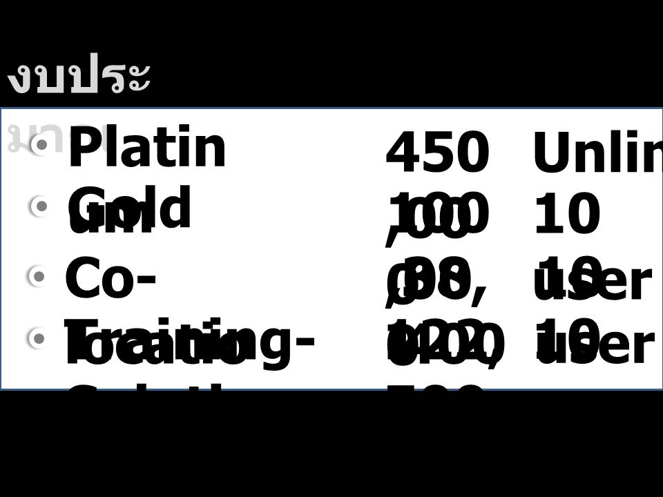 Platinum 450,000 Unlimit Gold 100,000 10 user Co-location 38,400
