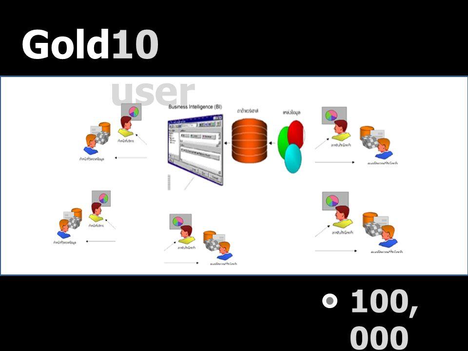 Gold 10 user 100,000