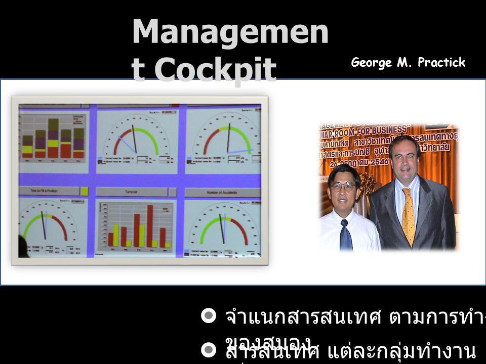 Management Cockpit จำแนกสารสนเทศ ตามการทำงานของสมอง