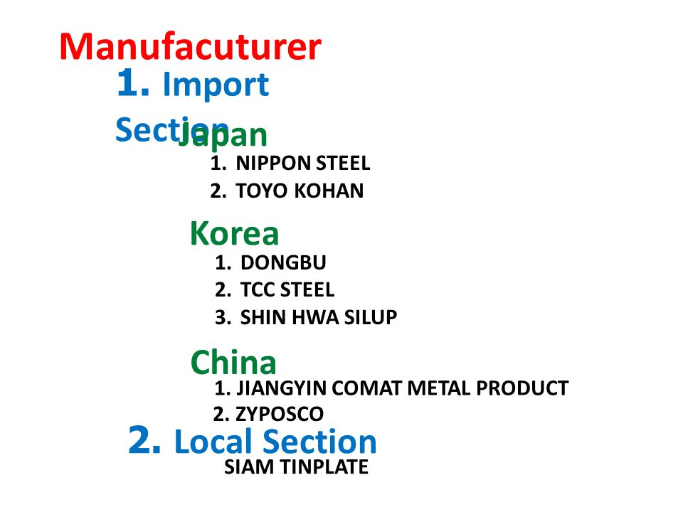Manufacuturer 1. Import Section Japan Korea China 2. Local Section