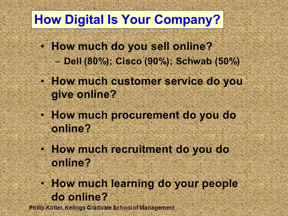 How Digital Is Your Company
