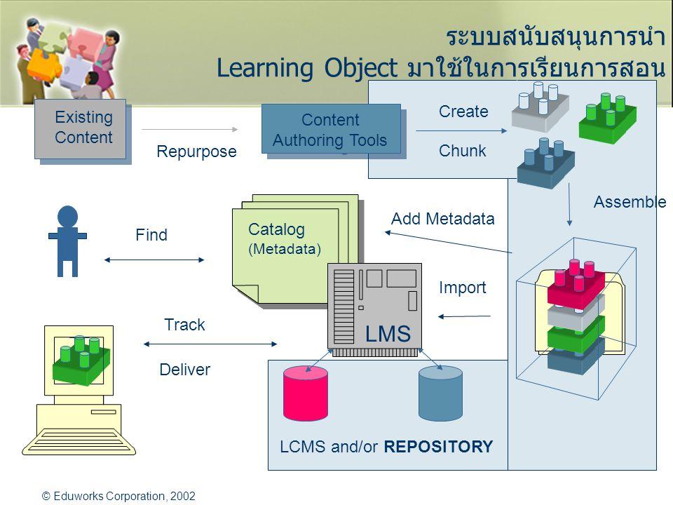 ระบบสนับสนุนการนำ Learning Object มาใช้ในการเรียนการสอน
