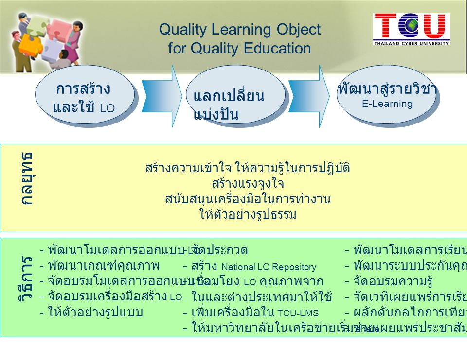 กลยุทธ วิธีการ Quality Learning Object for Quality Education