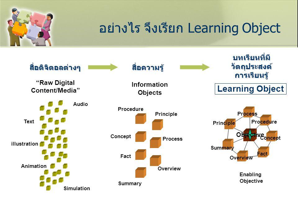 อย่างไร จึงเรียก Learning Object