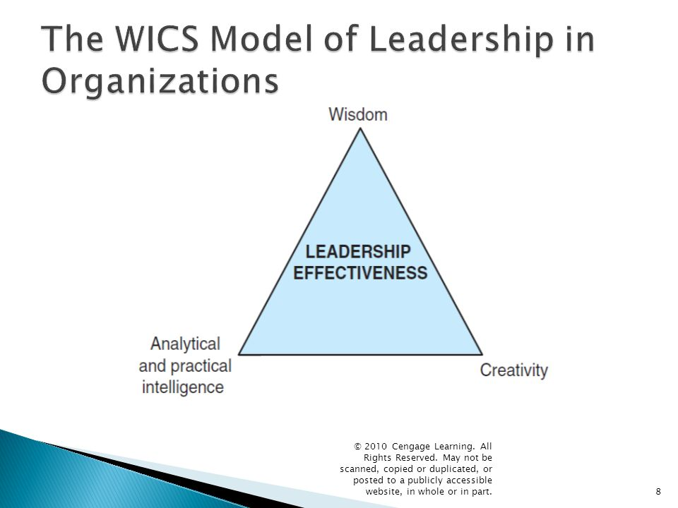 The WICS Model of Leadership in Organizations