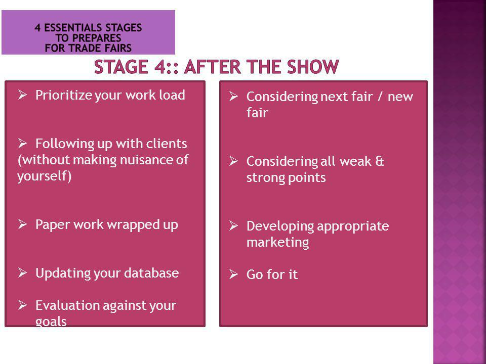 Stage 4:: After the show Prioritize your work load
