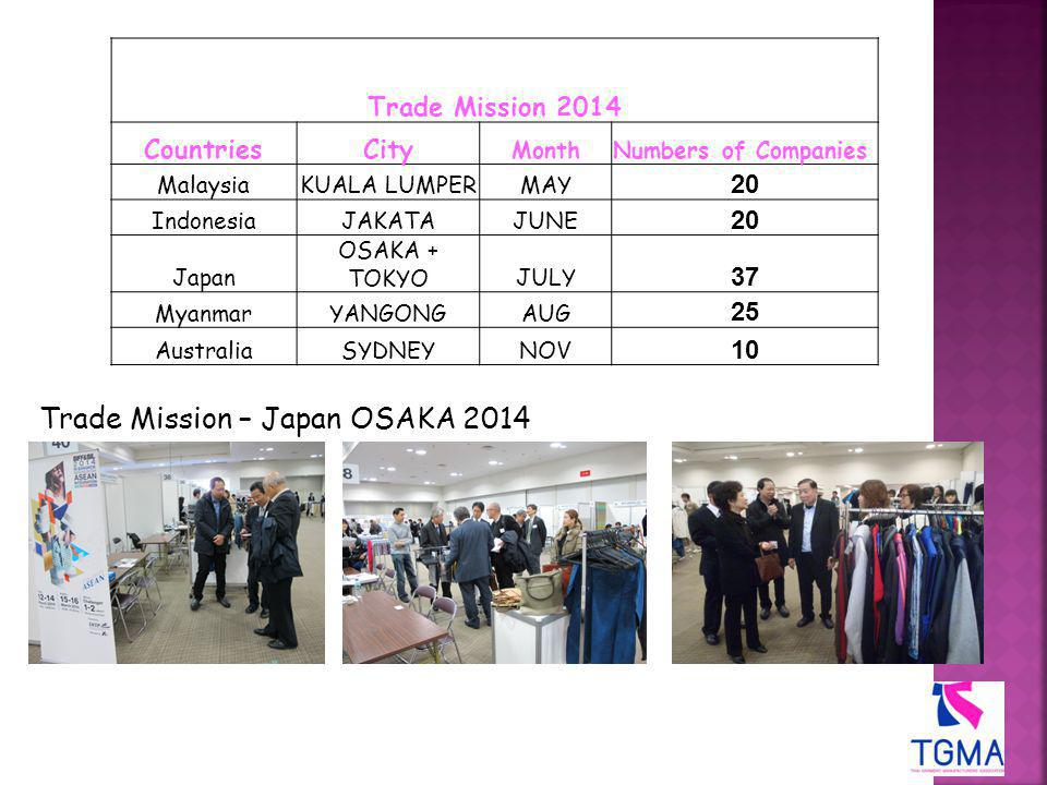 Trade Mission – Japan OSAKA 2014