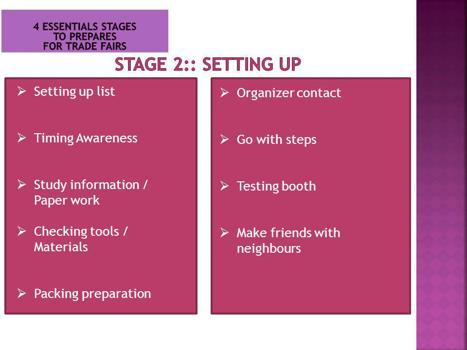 Stage 2:: Setting UP Setting up list Organizer contact